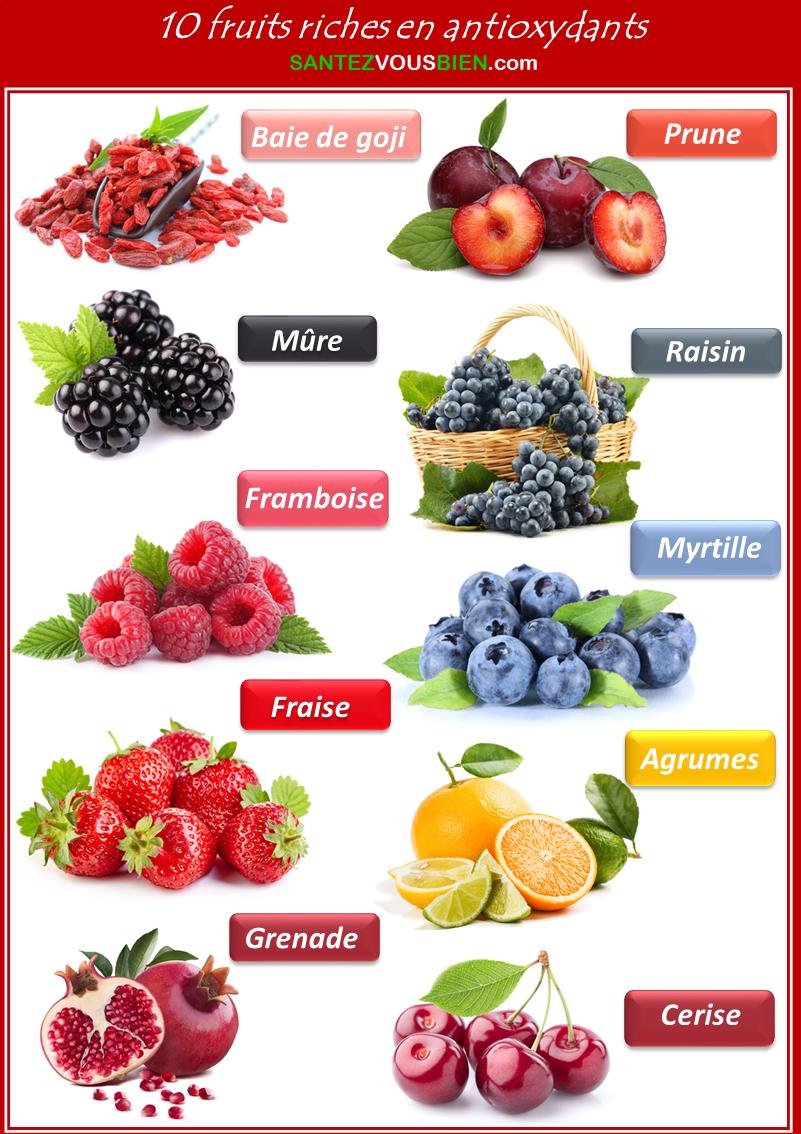 Fruits riches en antioxydants