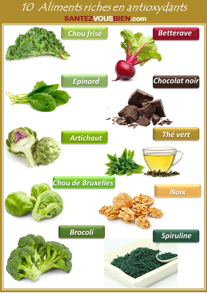 30 aliments riches en antioxydants alli s de notre sant - Aliments les plus caloriques ...