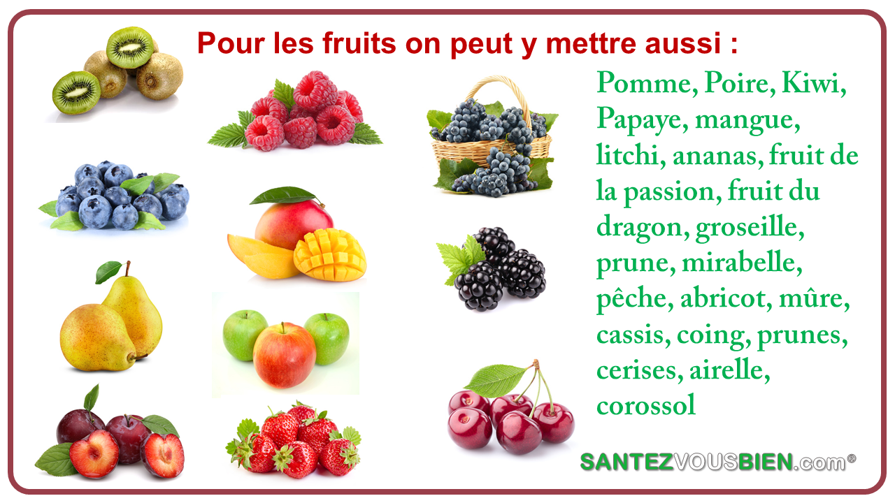 Préférence La recette du miam ô fruits, pour une journée vitaminée - Santez  NU63